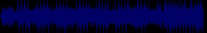 waveform of track #142765