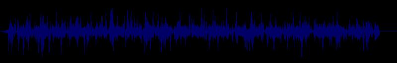 waveform of track #142809