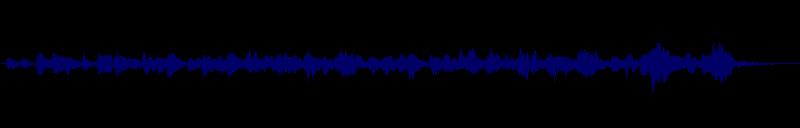 waveform of track #142868