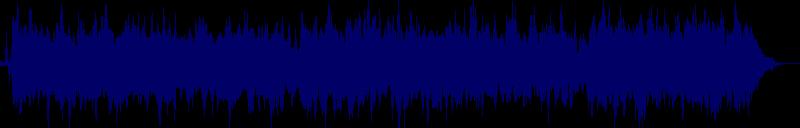 waveform of track #142904