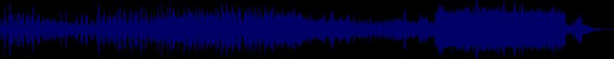 waveform of track #14308