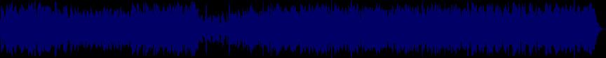 waveform of track #14310