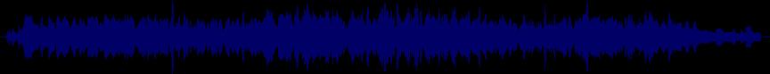 waveform of track #14311