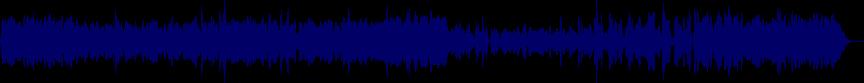 waveform of track #14321