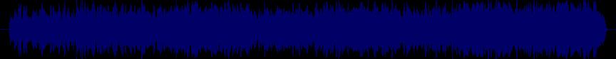 waveform of track #14325