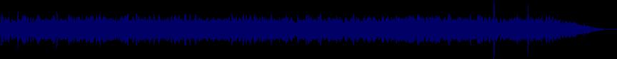 waveform of track #14332