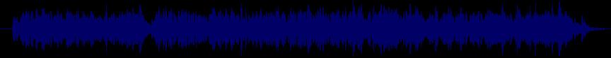 waveform of track #14349