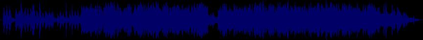 waveform of track #14356