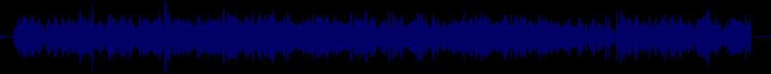 waveform of track #14366