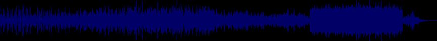 waveform of track #14371