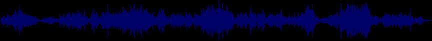 waveform of track #14396