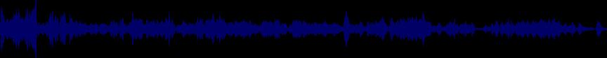 waveform of track #14397