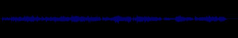 waveform of track #143034