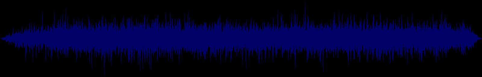 waveform of track #143061