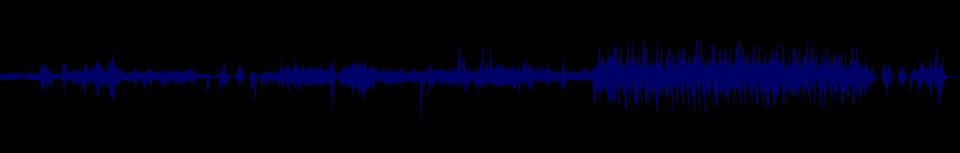 waveform of track #143070