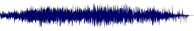 waveform of track #143234