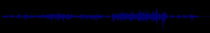waveform of track #143247