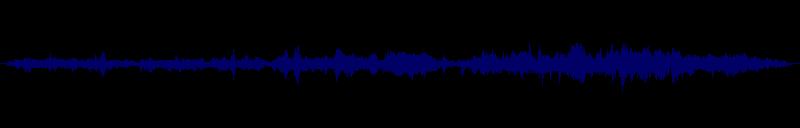 waveform of track #143250