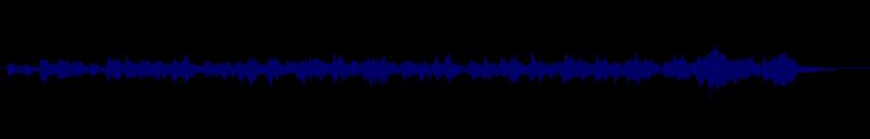 waveform of track #143333