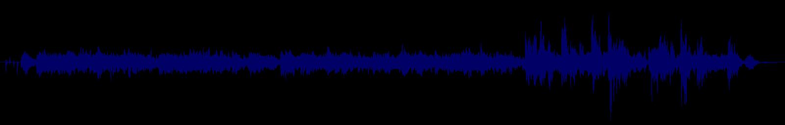 waveform of track #143456