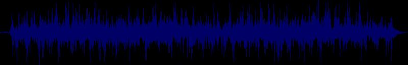 waveform of track #143503