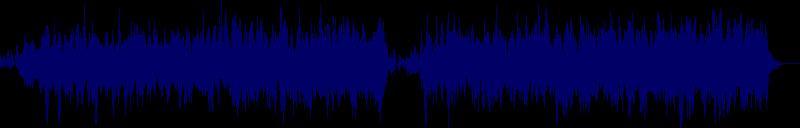 waveform of track #143506