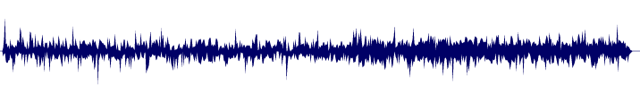 waveform of track #143526