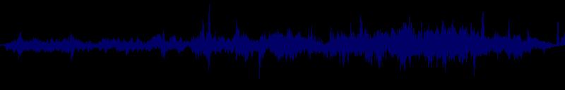 waveform of track #143530
