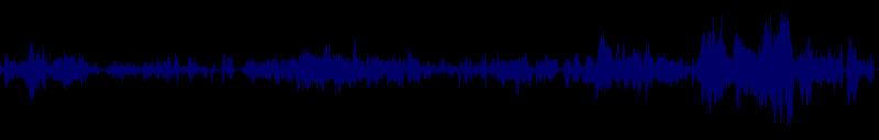 waveform of track #143541