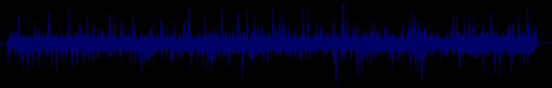 waveform of track #143576