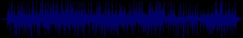 waveform of track #143580
