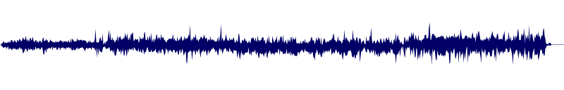 waveform of track #143610