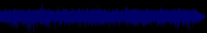 waveform of track #143631