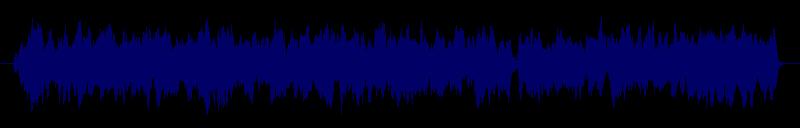 waveform of track #143635