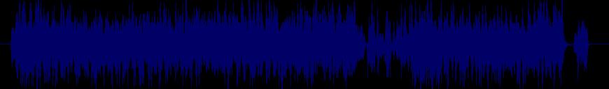 waveform of track #143638