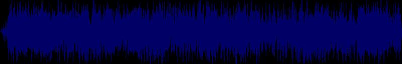 waveform of track #143684