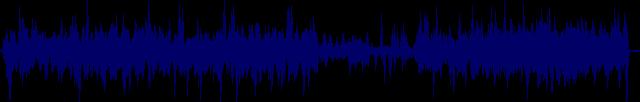waveform of track #143687