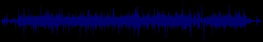 waveform of track #143703