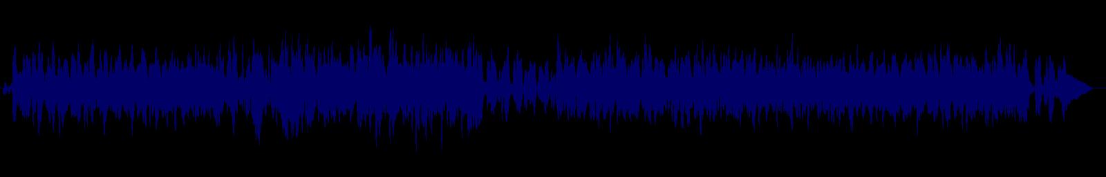 waveform of track #143781