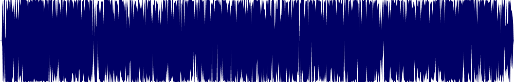 waveform of track #143784