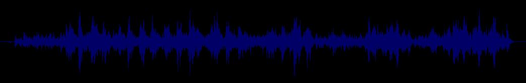 waveform of track #143794