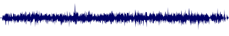 waveform of track #143806