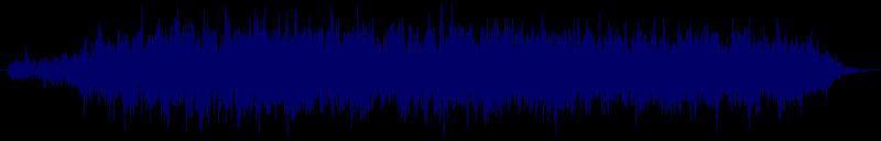 waveform of track #143812