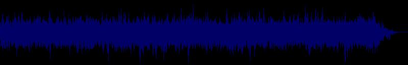 waveform of track #143821