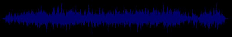 waveform of track #143822