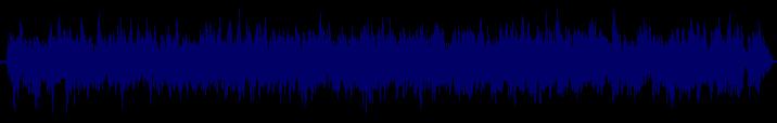 waveform of track #143828