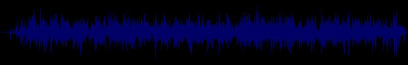 waveform of track #143829
