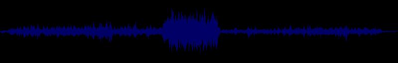 waveform of track #143831
