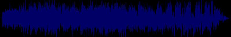 waveform of track #143856