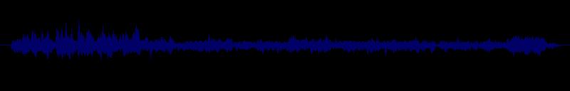 waveform of track #143903